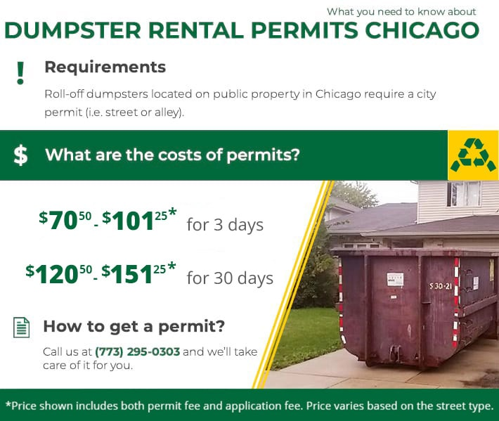 Chicago dumpster rental permits